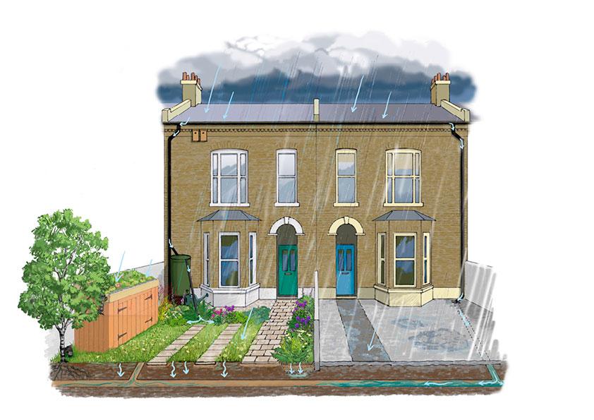 two houses rainfall