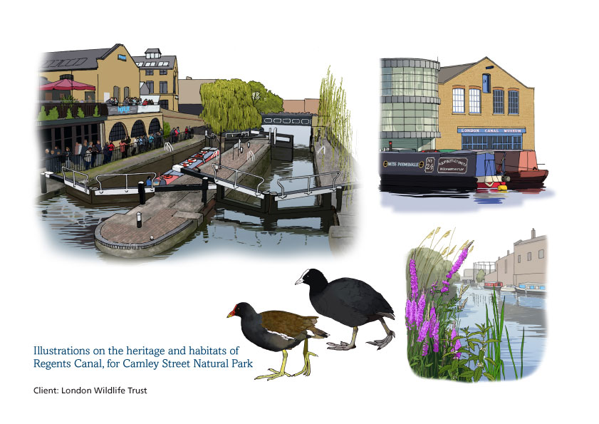 Camden Lock and the Canal Museum