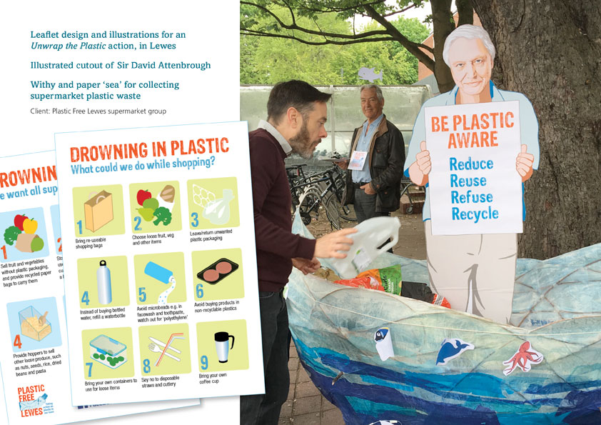 Unwrap the Plastic event materials